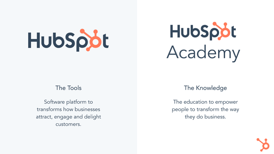 Bringing Universities and HubSpot Clients Together: An Experiment in Applied Learning