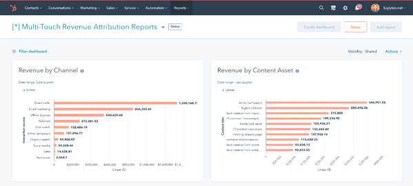 How to Build and Analyze Marketing Reports [Examples & Templates]
