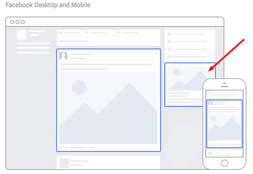 13 Examples of Facebook Ads That Actually Work (And Why)