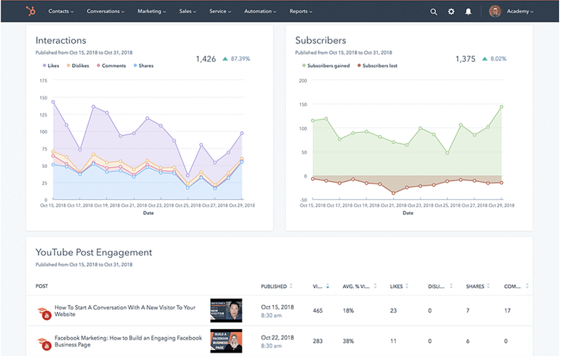 The 11 Best Social Media Dashboard Tools & Apps