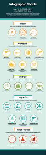 How to use Infographic Data Visualization to Attract Qualified Leads