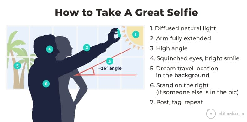 How to Take a Great Selfie: 5 Selfie Tips for Mastering the Art