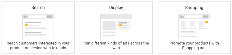 The Straightforward Guide to the Google Display Network