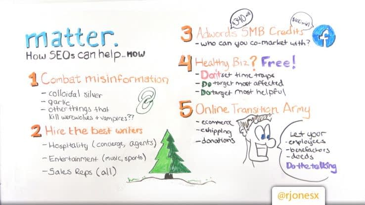 Matter. How SEOs Can Help… Now – Whiteboard Friday