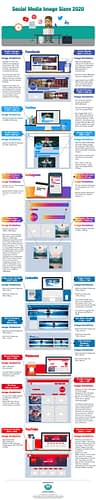 Your Bookmarkable Guide to Social Media Image Sizes in 2020 [Infographic]