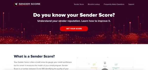 Everything Marketers Need to Know About Sender Scores