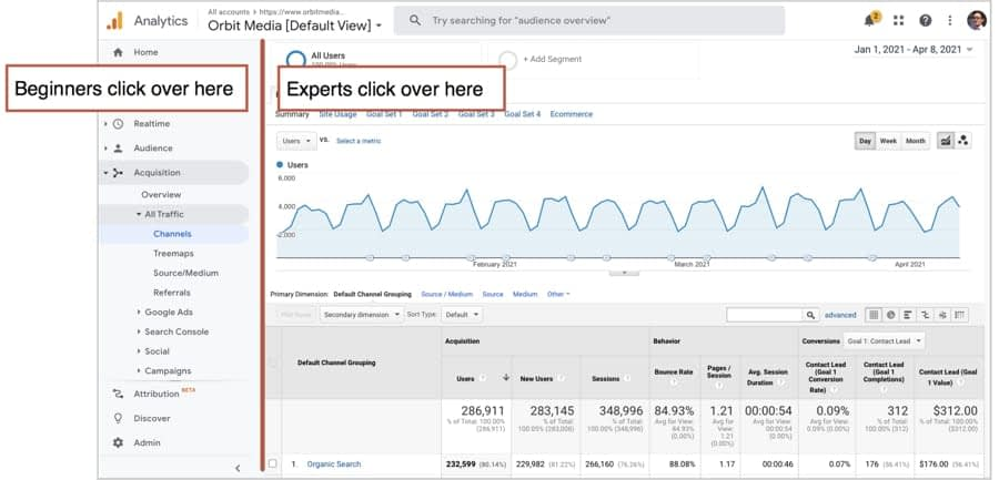 How to use Segments in Google Analytics: 5 Examples of Quick Insights Using Custom Segments
