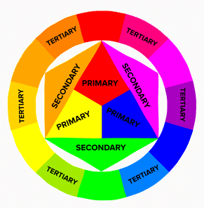 The Designer's Guide to Color Theory, Color Wheels, and Color Schemes